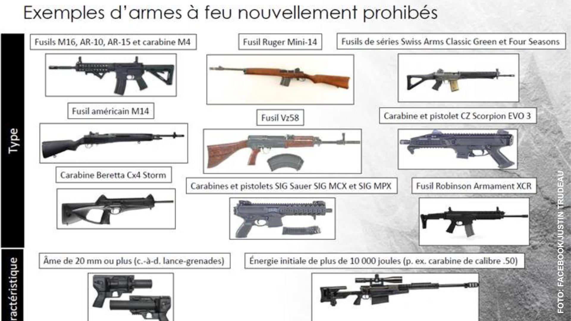 Prohibe Canadá los rifles de asalto