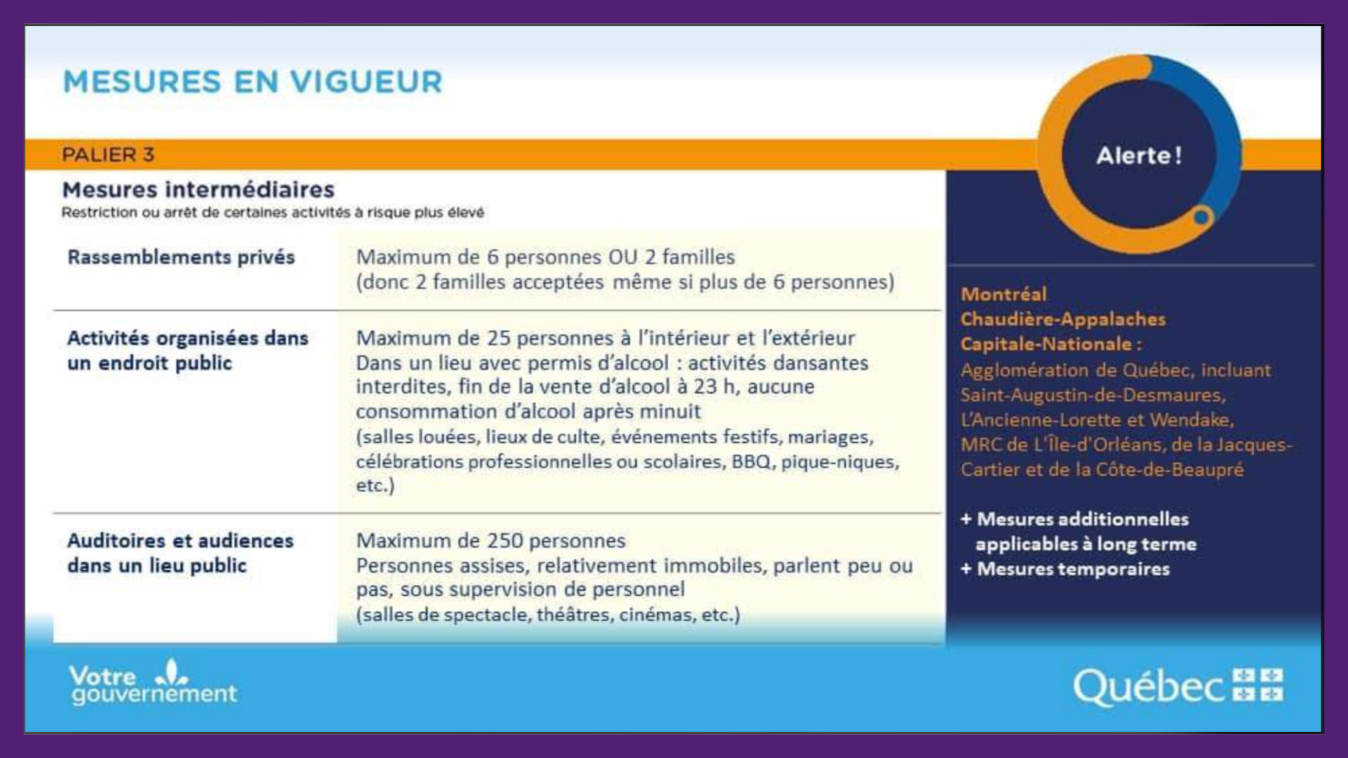 Tres regiones de Quebec pasan a zona naranja