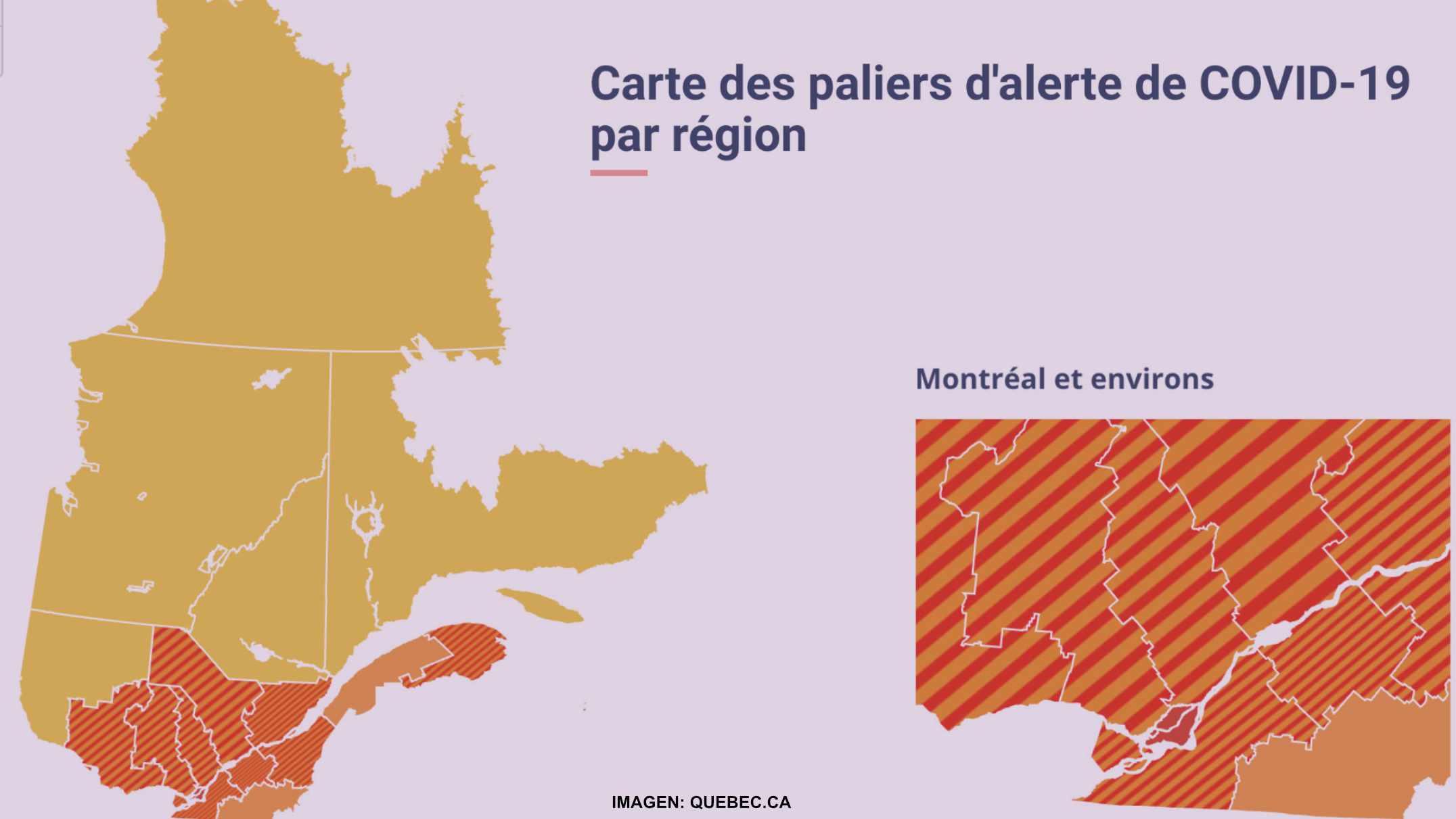 Prevén extender medidas de alerta máxima en todo Quebec