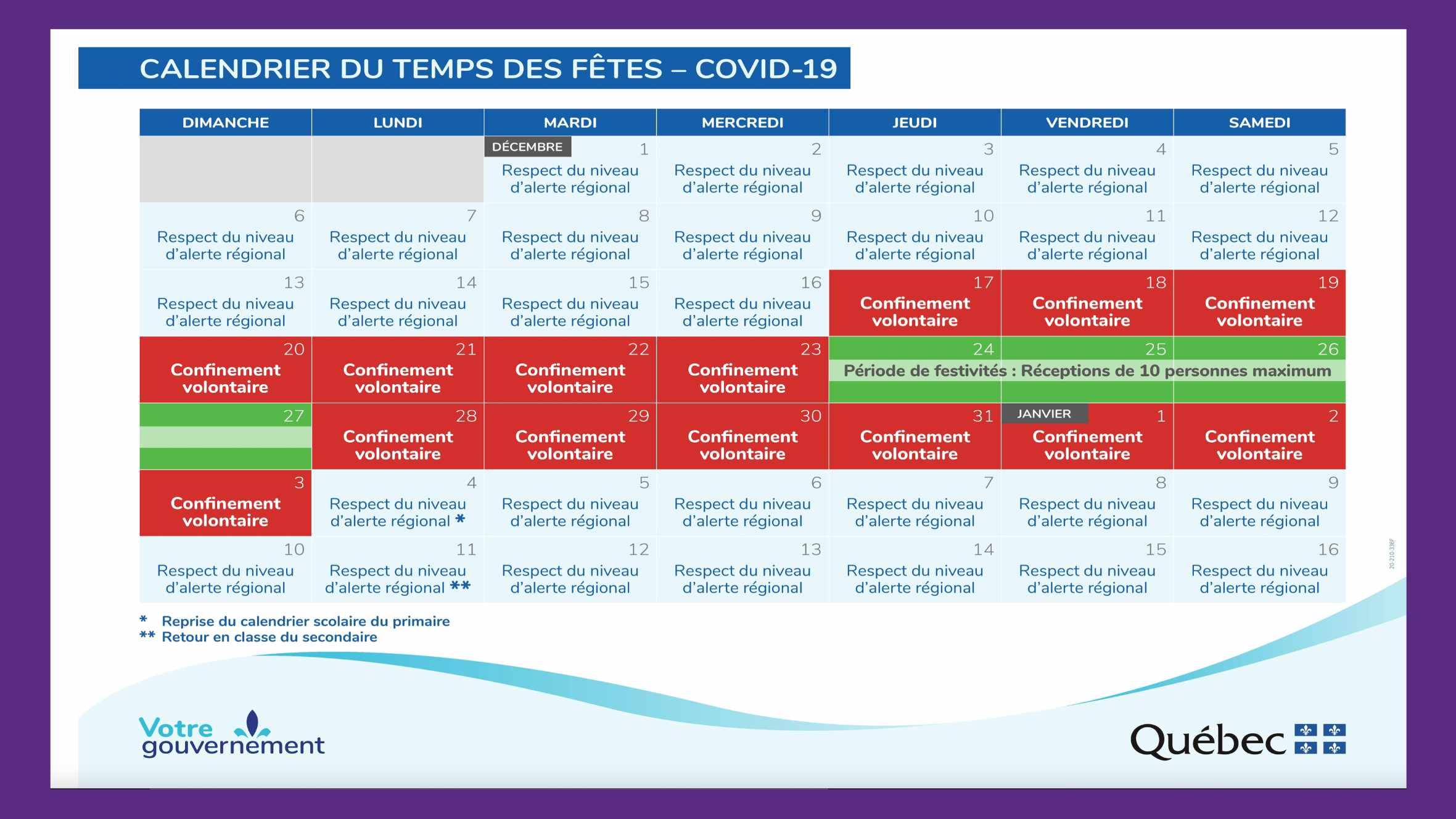 Quebec permitirá reuniones en Navidad pero en Año Nuevo no